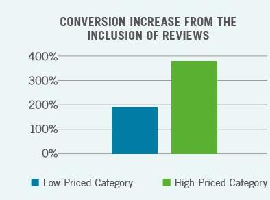 082817b - Embrace Negative Customer Reviews